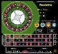 Rulett kasino